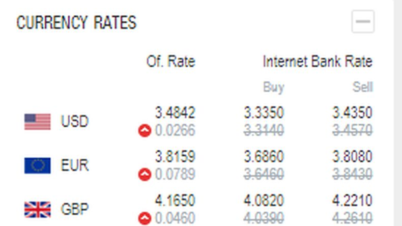 Currency exchange rates on Bank of Georgia March 27, 2020