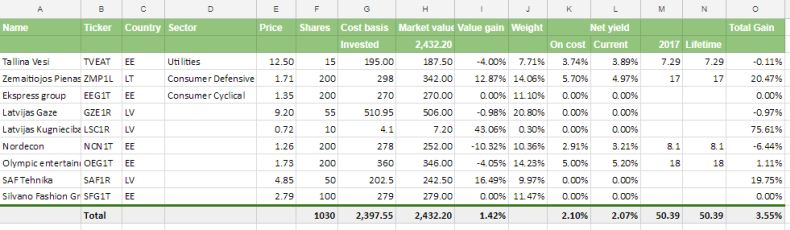 Simple Stock Portfolio with Dividends